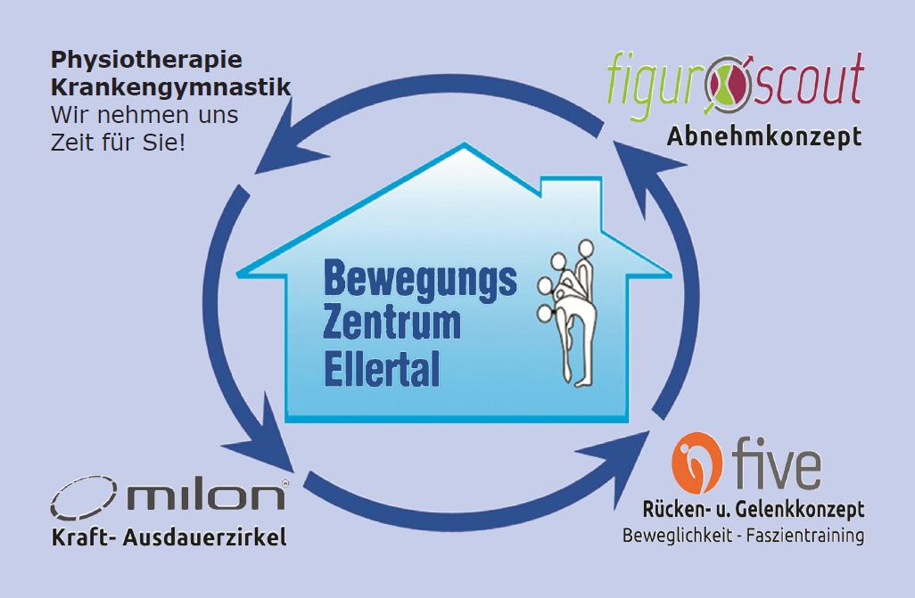 Bewegungszentrum Ellertal
